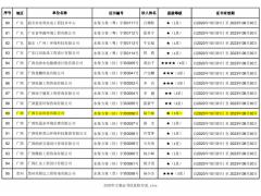 广西有水土保持方案编制资质的公司